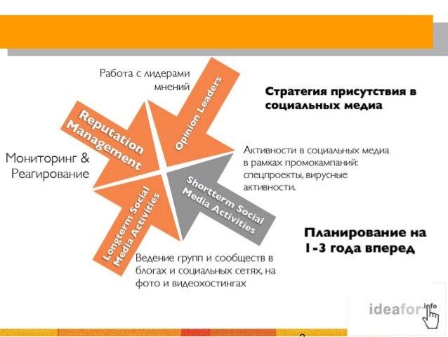 Библиотечная блогосфера Slide 2