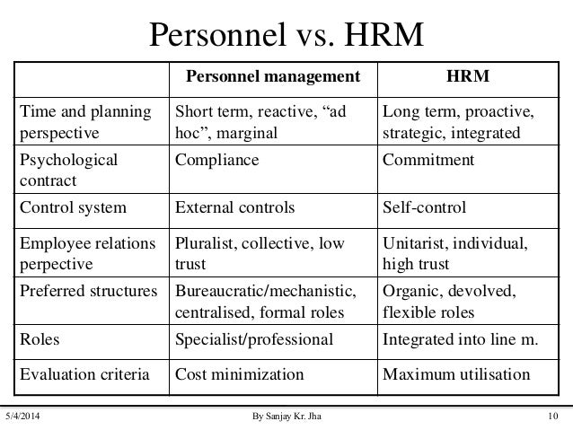 hrm personnel management Personnel management involves staffing, but hrm does not personnel management involves payroll and compensation, but hrm does not hrm involves training, but personnel management does not.