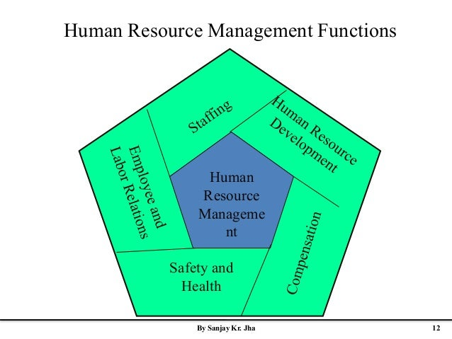 human relations vs bureaucratic management Human relations vs classical approach to management essay the 3 branches were as follows, bureaucratic management neoclassical theory of management: the human relations approach, education portal, youtube 14th october 2014.
