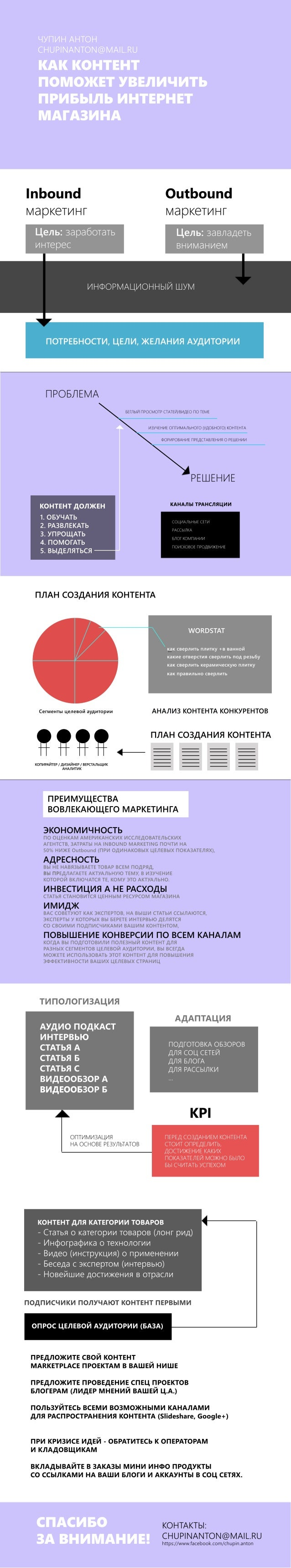 ПОДПИСЧИКИПОЛУЧАЮТКОНТЕНТПЕРВЫМИ ОПРОСЦЕЛЕВОЙАУДИТОРИИ(БАЗА) КОНТЕНТДЛЯКАТЕГОРИИТОВАРОВ -Статьяокатегориитоваров(лонгрид) ...