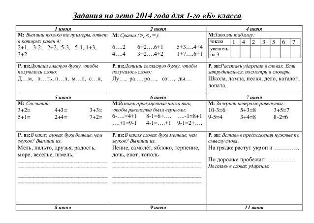 наживками бычка домашнее задание на лето 3 класс обои для рабочего