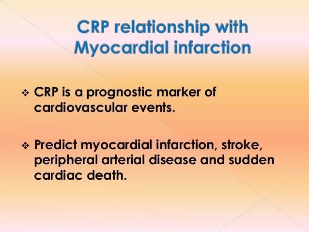 myocardial infarction and CRP
