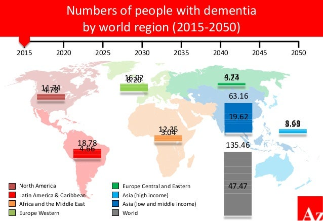how does the environment affect someone with dementia Forgetting how to use the key is a possible symptom of dementia often, someone with dementia does not realize that  and keep him or her oriented to the environment.