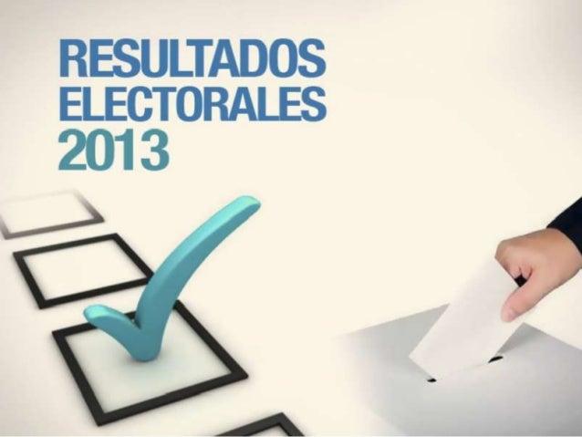 RESULTADOS PRESIDENCIALES PROVINCIA DE LOS RÍOS Fuente: CNE RAFAEL CORREA 61,02% LUCIO GUTIÉRREZ 9,87% ÁLVARO NOBOA 4,34%N...