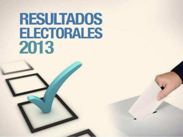 VOTACIÓN PRESIDENTE GUAYAS DISTRITO 4 RAFAEL CORREA 67,57% ÁLVARO NOBOA 4,17% NELSON ZAVALA 2,07% ALBERTO ACOSTA 1,06% GUI...