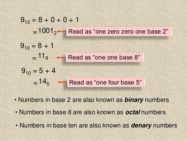 """910 = 8 + 0 + 0 + 1 =10012 Read as """"one zero zero one base 2"""" 910 = 8 + 1 = 118 Read as """"one one base 8"""" 910 = 5 + 4 =145 ..."""