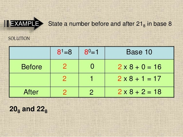 State a number before and after 218 in base 8EXAMPLE SOLUTION 81=8 80=1 Base 10 2 1 2 x 8 + 1 = 17 Before 2 x 8 + 0 = 162 ...