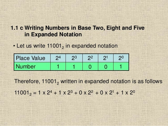 1.1 c Writing Numbers in Base Two, Eight and Five in Expanded Notation • Let us write 110012 in expanded notation Place Va...