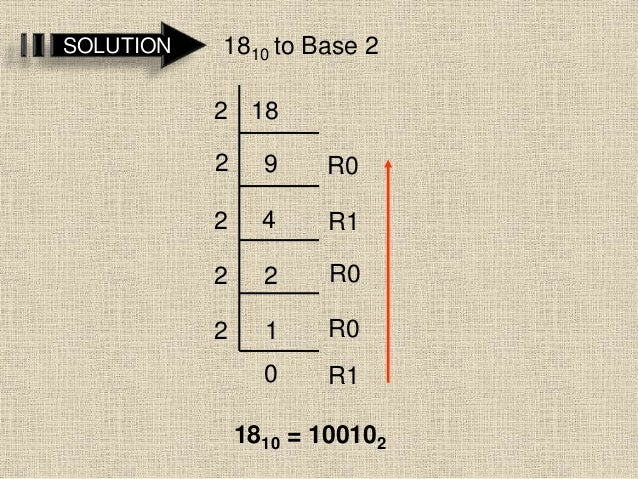 SOLUTION 1810 to Base 2 18 9 4 2 1 0 2 2 2 2 2 R1 R0 R0 R1 R0 1810 = 100102