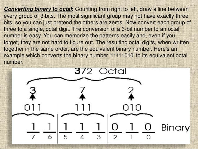 Converting binary to octal: Counting from right to left, draw a line between every group of 3-bits. The most significant g...