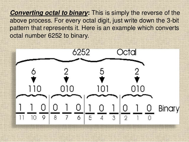 Converting octal to binary: This is simply the reverse of the above process. For every octal digit, just write down the 3-...