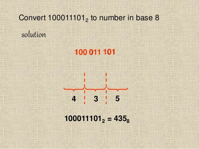 Convert 1000111012 to number in base 8 solution 101011100 101011100 534 1000111012 = 4358