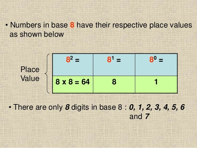 • Numbers in base 8 have their respective place values as shown below 82 = 81 = 80 = 8 x 8 = 64 8 1 Place Value • There ar...