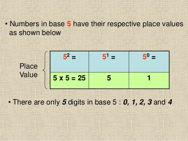 • Numbers in base 5 have their respective place values as shown below 52 = 51 = 50 = 5 x 5 = 25 5 1 Place Value • There ar...