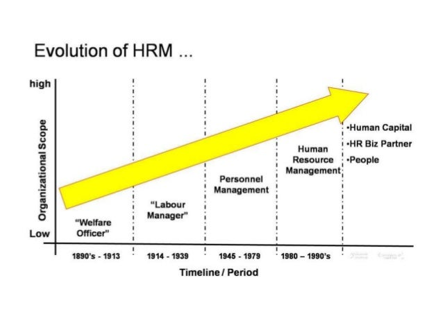 distinctive hr policies and practices for publix So i am comparing publix -hr practices to other companies 100 best companies to work for in 2015 discusses at least 5 distinctive hr policies and/or practices of chosen company does not discuss at least 4 distinctive hr policies and/or practices (0.