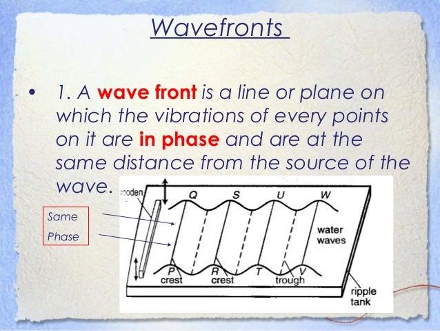 Wavefront - Lessons - Tes Teach
