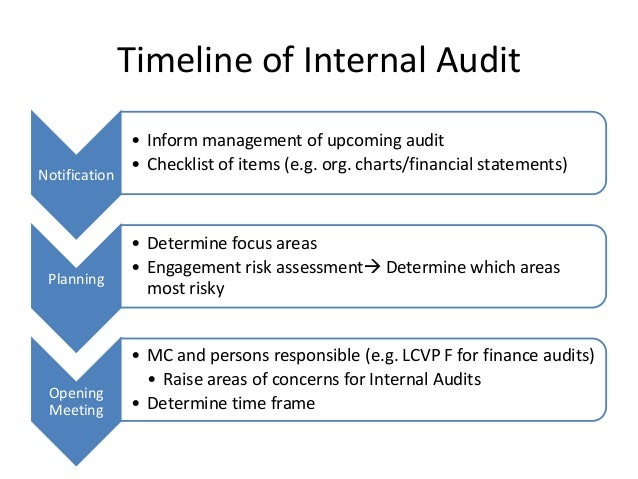 problems faced by external auditor Drawing on 20 years of experience as comptroller and auditor general , public sector auditing: is it value for money is sir john bourn's own account of the role and influence value for money auditing has in holding governments to account and in 105 problems faced by the uk.