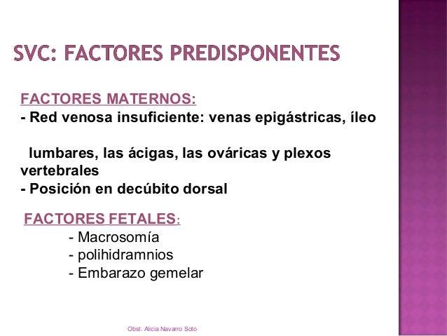 Obst. Alicia Navarro Soto DESACELERACIONES PROLONGADAS:DESACELERACIONES PROLONGADAS: SINDROME VENA CAVA INFERIORSINDROME V...