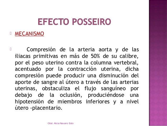 Obst. Alicia Navarro Soto EFECTO POSSEIRO (20% de gestantes)EFECTO POSSEIRO (20% de gestantes) PESO DEL ÚTERO Y CONTRACCIÓ...