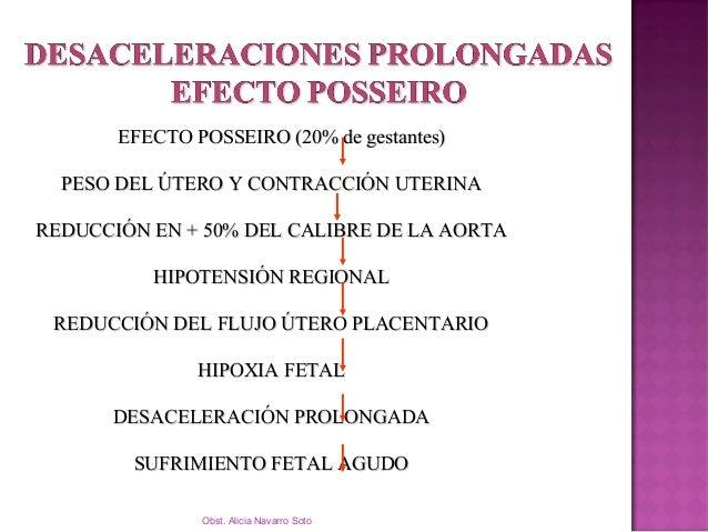 G3P0200 28 a EG: 32 sem Preeclampsia Severa NSNST. ReactivoPREECLAMPSIA SEVERA I TEST Obst. Alicia Navarro Soto