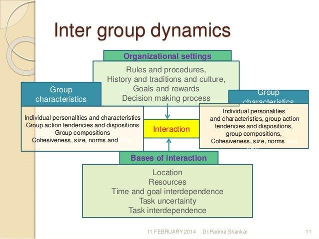 individual group reward