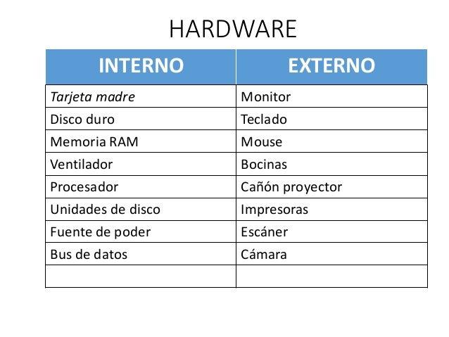 1 2 hardware