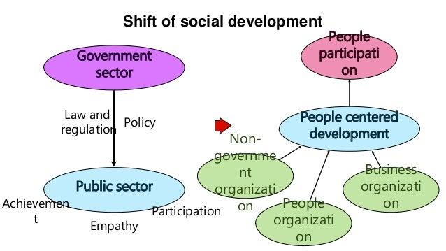 ทุนทาง กายภาพ (Physica l capital) ทุนมนุษย์ (Human capital) ทุนทาง ธรรมชาติ (Natural capital) ทุนทาง สังคม (Social capital...