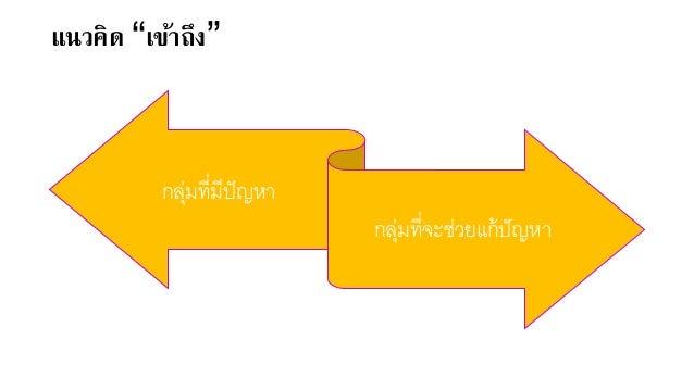 เศรษฐพุฒิ สุทธิวาทนฤพุฒิ ศิริกัญญา ตันสกุล มูลนิธิสถาบันอนาคตไทยศึกษา