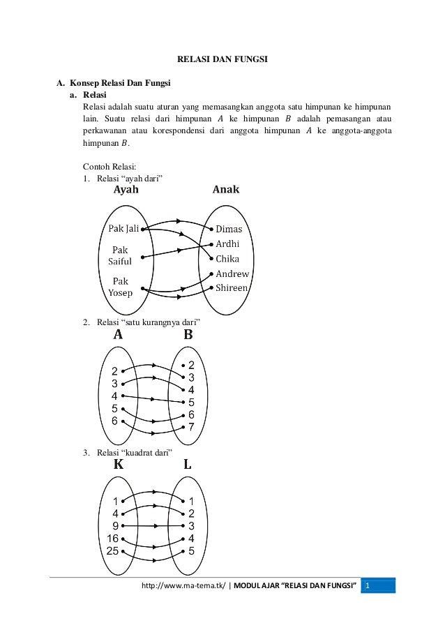 1 relasi dan fungsi ccuart Images