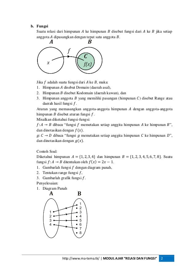 1 relasi dan fungsi relasi kuadrat dari 3 ccuart Gallery