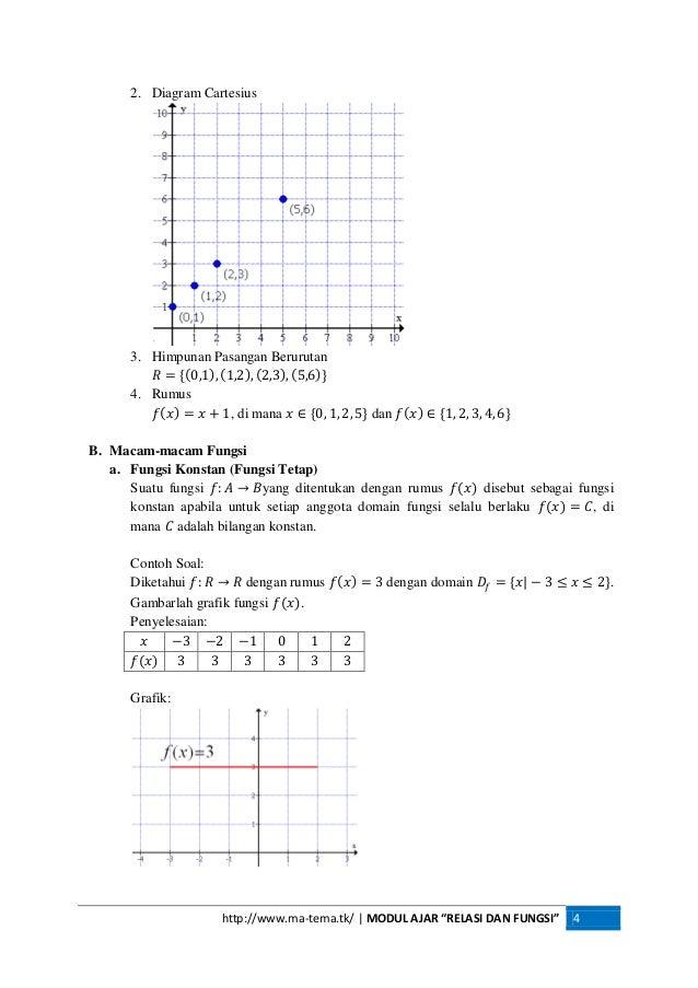 1 relasi dan fungsi diagram panah 5 ccuart Gallery