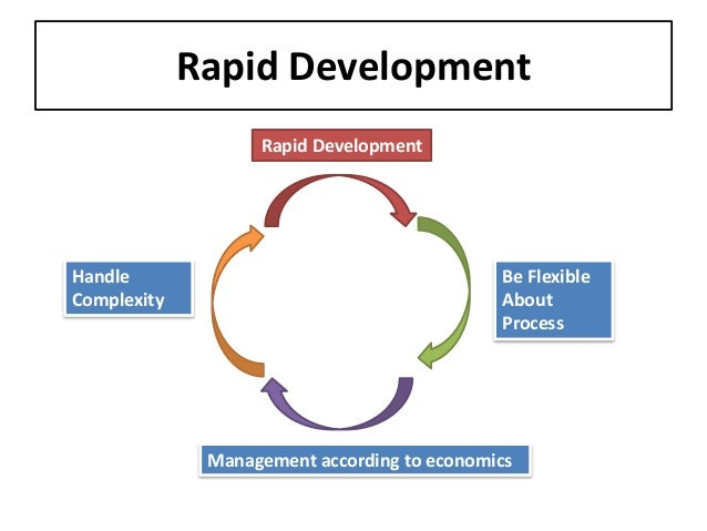 rapid developments in technology Impacts of information technology on society in the all indications are that technological progress and use of information technology will continue at a rapid.