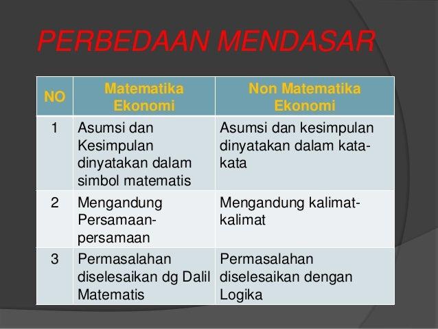 1 Sifat Sifat Matematika Ekonomi