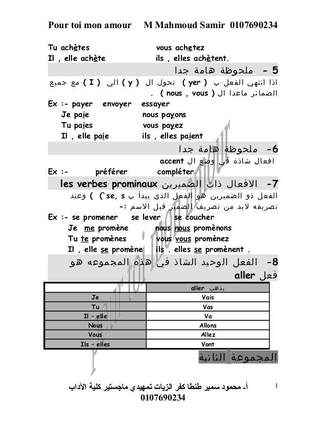 Pour toi mon amour M Mahmoud Samir 0107690234  Tu achètes vous achetez  Il , elle achète ils , elles achètent.  5 - ملحوظة...