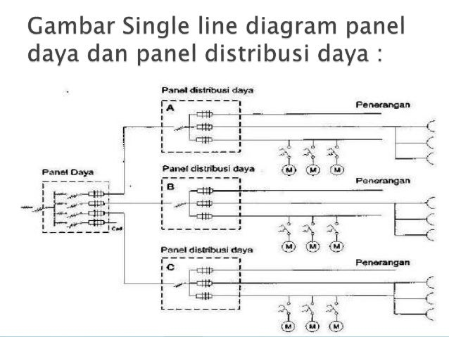 Contoh wiring panel listrik circuit connection diagram 1 panel listrik rh slideshare net cheapraybanclubmaster Gallery