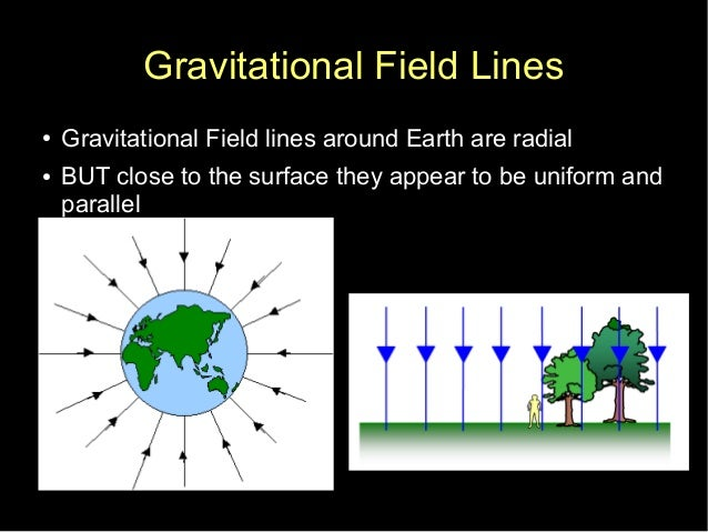 Newtons law of universal gravitation  Wikipedia