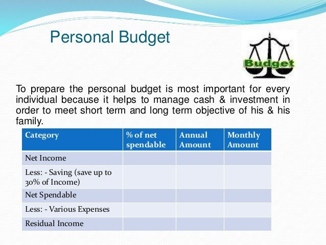 1. presentation on personal financial planning