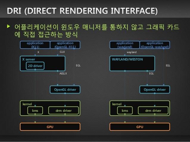 둘 이상의 GPU 사용시 (파일디스크립터를 이용)  GPU0  batch  buffer  texture buffer  frame buffer  GPU1  texture  buffer  batch  buffer  fram...