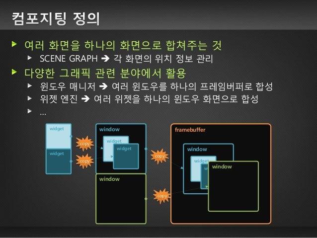 하드웨어 플레인 동작 원리 디스플레이에서 처리하는 일종의 컴포지팅 마우스 커서를 위한 독립된 하드웨어 플레인은 필수 사용자 시나리오에 맞는 적절한 하드웨어 플레인 활용 필요  APPLICATION  WINDOW  APP...