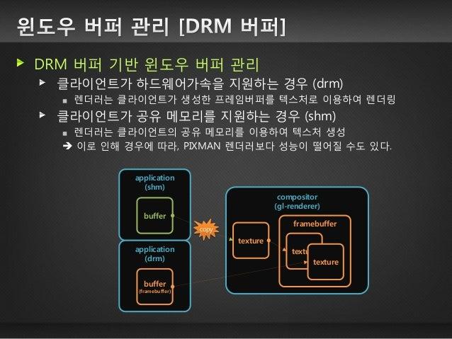 윈도우 버퍼 반환(해제) 시점 메모리 버퍼 + PIXMAN 렌더러 (reference)  ■다음 윈도우 버퍼로 교체하기 전까지 유지 DRM 버퍼 + OPENGL 렌더러 (reference)  ■다음 윈도우 버퍼로 교체하...