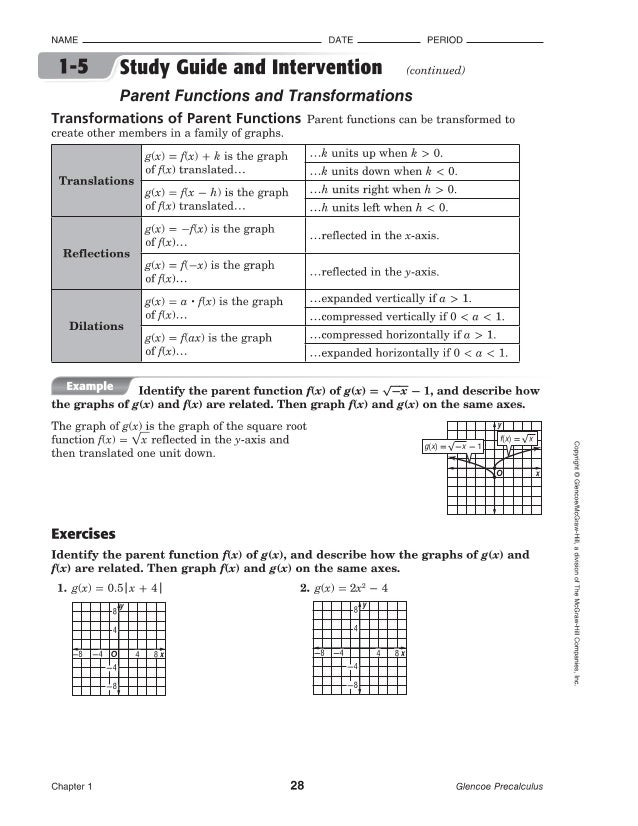 15 precalculus glencoe – Parent Functions Worksheet
