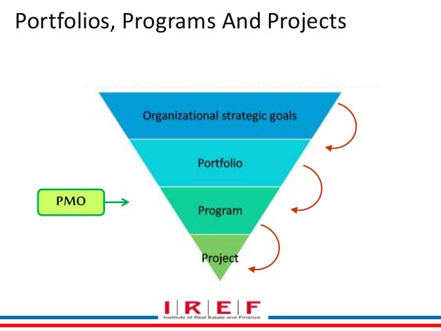 project management influence for mcdonalds Project management influence for mcdonalds recent economic environment nowadays, the concept of project management and strategic objectives have been regarded as two of the most influential factors on organizational performance from the perspective of strategic planning.