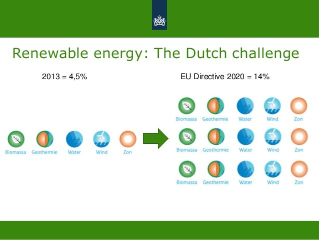importance of renewable energy sources pdf