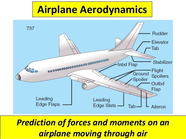understanding the aerodynamics of planes