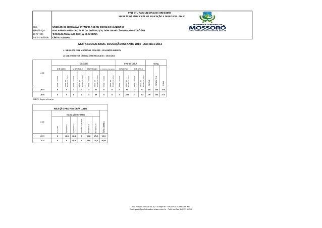 UEI:  ENDEREÇO:  DIRETOR:  VICE-DIRETOR:  Nº DE TURMAS  CRIANÇAS MATRICULADAS  Nº DE TURMAS  CRIANÇAS MATRICULADAS  Nº DE ...