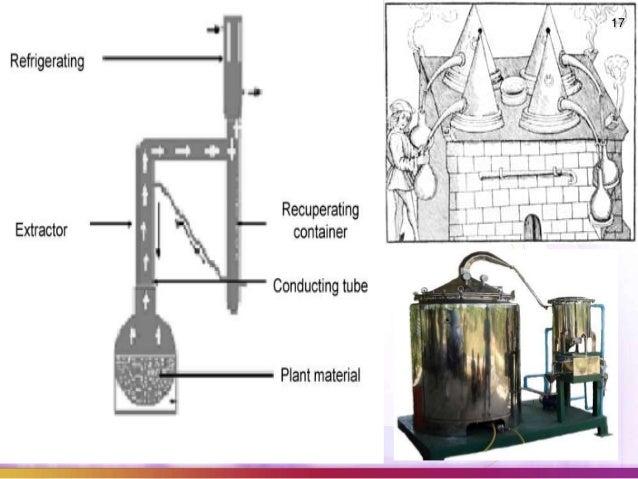 principle of soxhlet extraction pdf