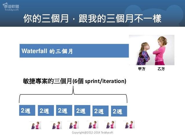 Copyright@2012-2014 Teddysoft  2週  2週  2週  2週  2週  2週  敏捷專案的三個月(6個 sprint/iteration)  Waterfall 的三個月  甲方  乙方