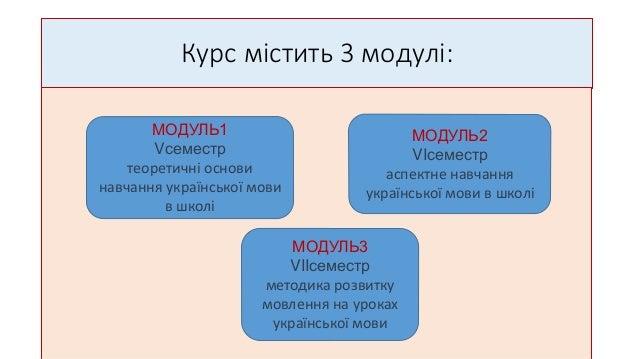 презентація 1 Slide 2