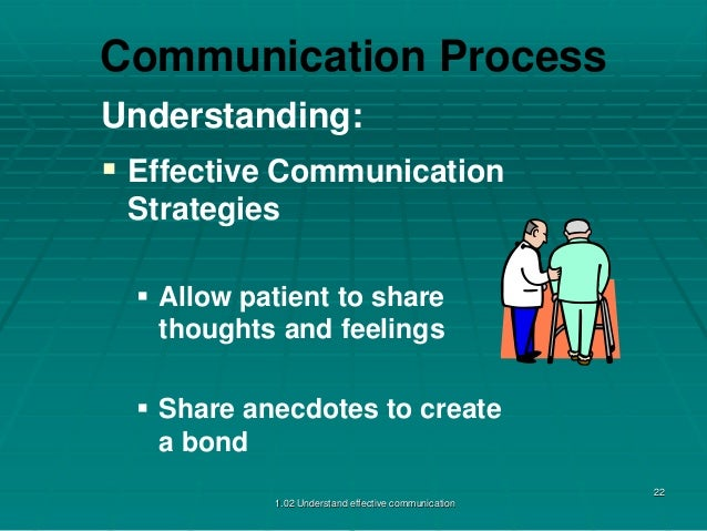 a understanding cultures for effective communication Effective intercultural communication 1 from other cultures in the workplace effective from other cultures understanding these cultural.