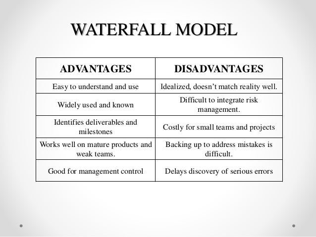for Waterfall methodology advantages and disadvantages